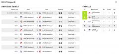 +++ E2 der JSG Dorfelden zieht ins Kreispokalfinale in der Hallenrunde ein +++